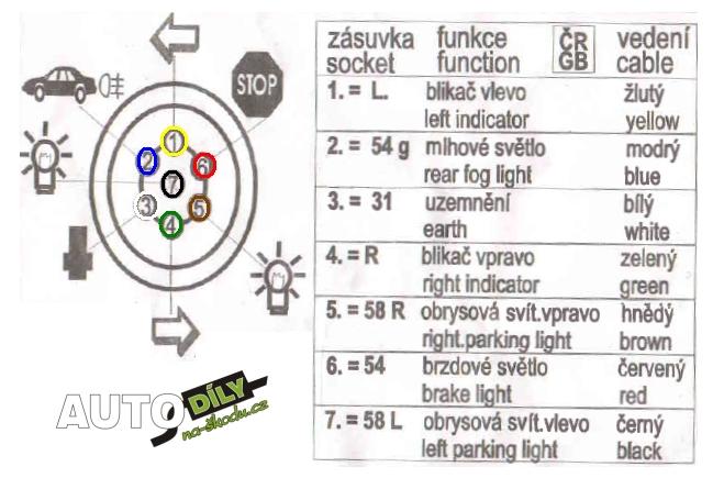 elektrokabel u00c1 u017d k ta u017dn u00c9mu zariadenie 7